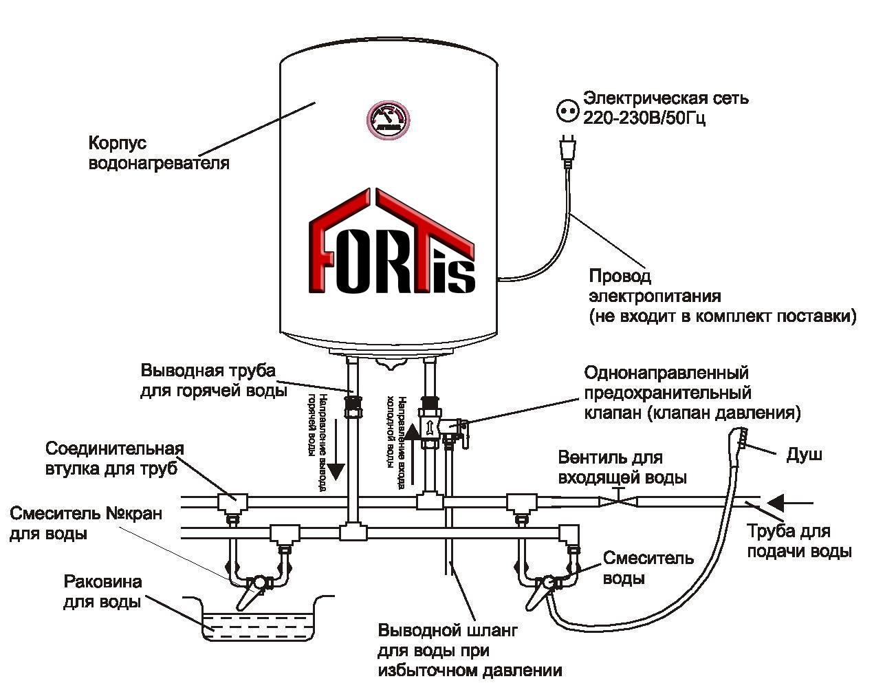 Проточный нагреватель воды схема